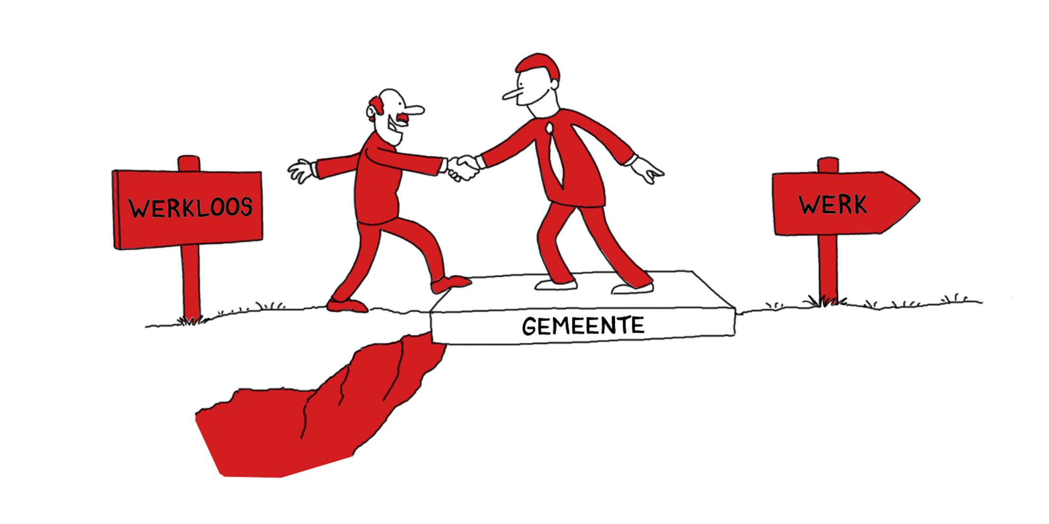 omgekeerde modelverordening werk en participatie