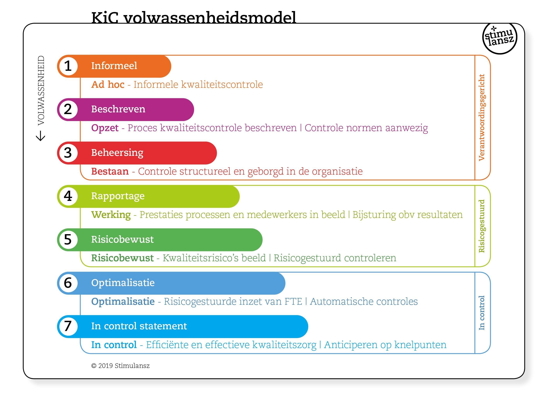 Kleurenschema KiC